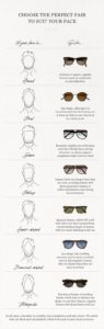 glasses, sunglasses, face shape, shopping guide, wardrobe stylist, how to wear it, method39, your stylist,